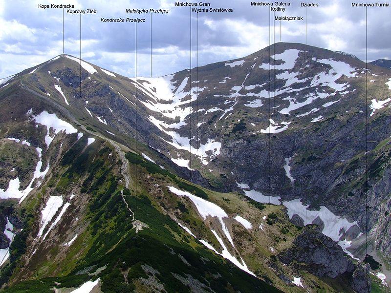 Przełęcz i Kopa Kondracka - widok spod Giewontu