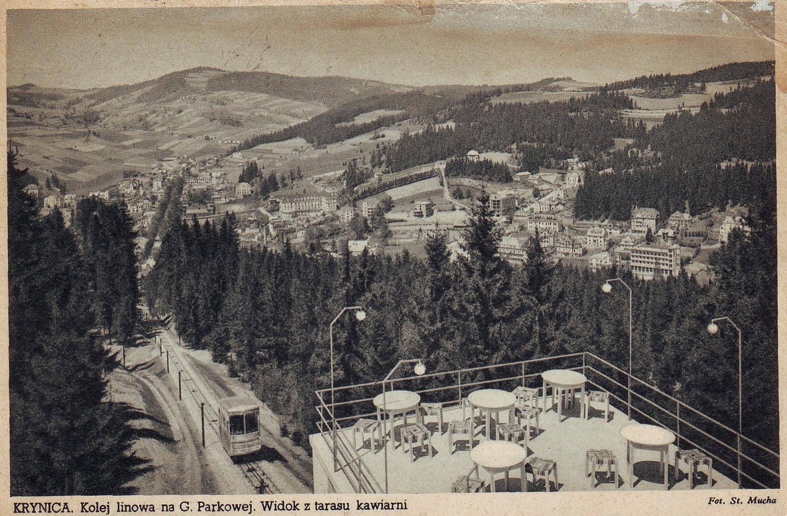 Panorama Krynicy ze szczytu Góry Parkowej - 1938 r.
