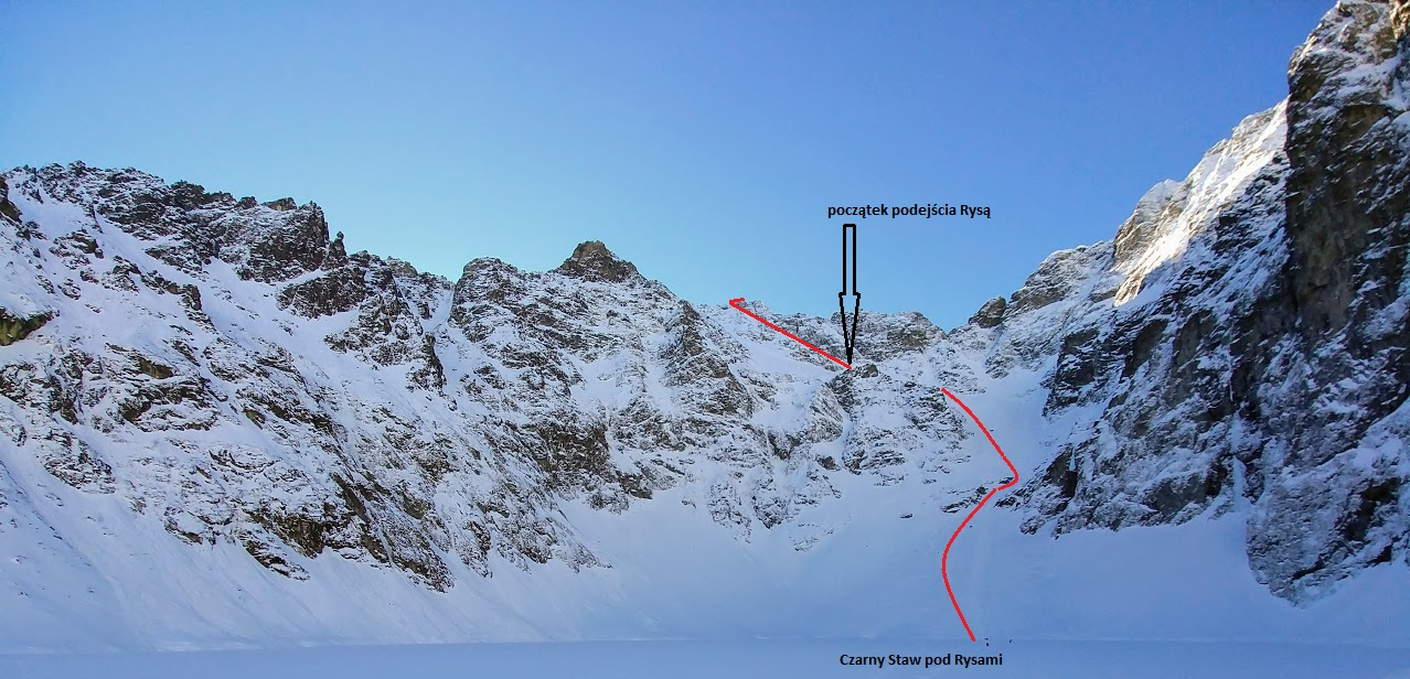 schemat podejścia zimowego - w zależności od warunków optymalne podejście do Rysy może mieć inny przebieg!